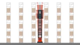 Abbildung des Schmalganggerät K von Linde mit Active Stability Control